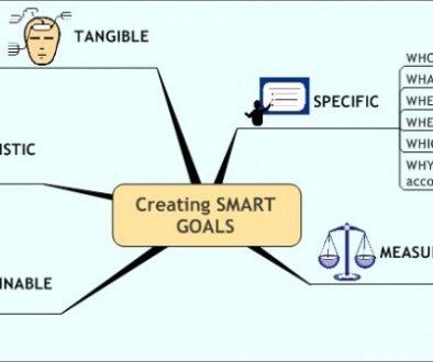 Creating Smart Goals